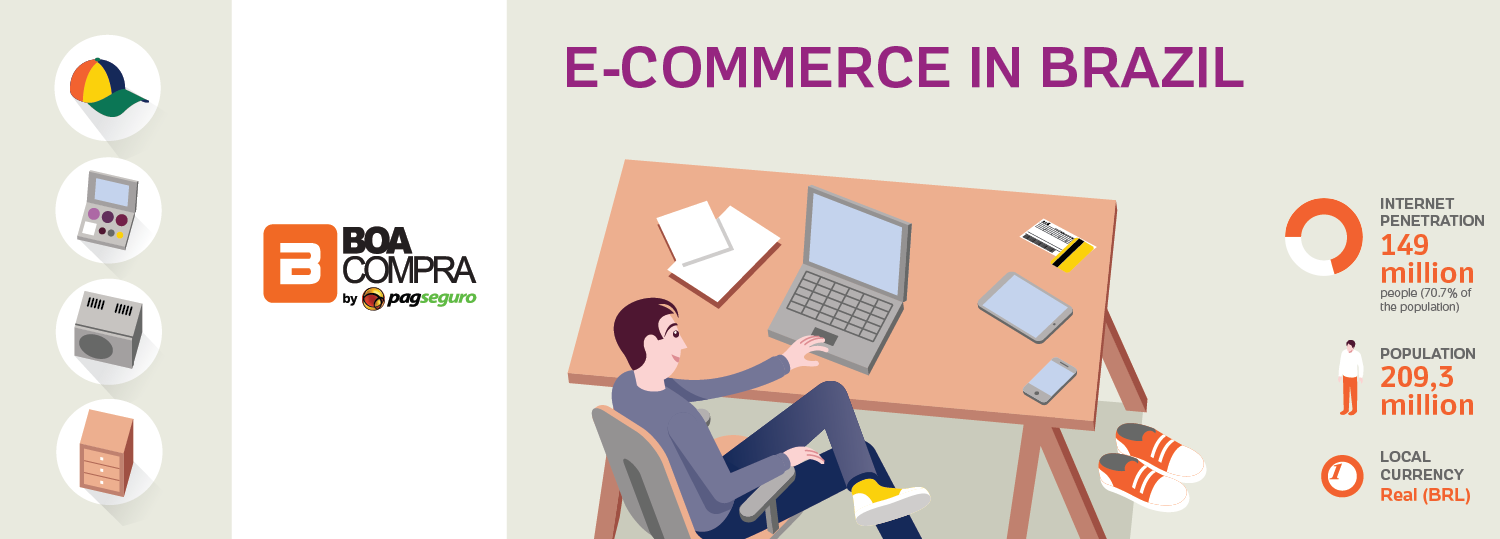 Infographic: Overview of e-Commerce in Brazil