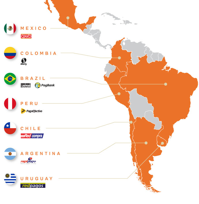 Infographic about the main local payments in Mexico, Colombia, Brazil, Peru, Chile, Argentina and Uruguay.